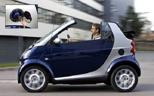 2016 Smart Car (Electric)