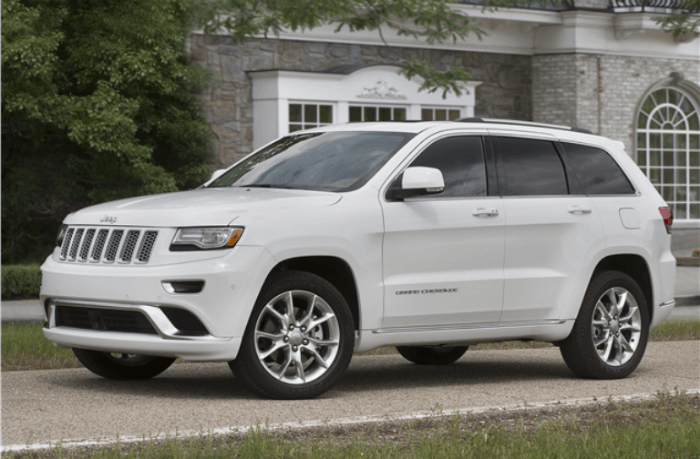 Jeep Grand Cherokee White 2017 >> 2017 Jeep Grand Cherokee Summit White