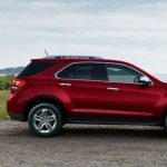 2017 Chevrolet Equinox MSRP