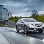2018 Acura RDX Wallpaper