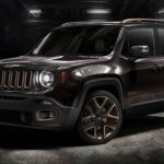 Jeep Renegade 2018 Black