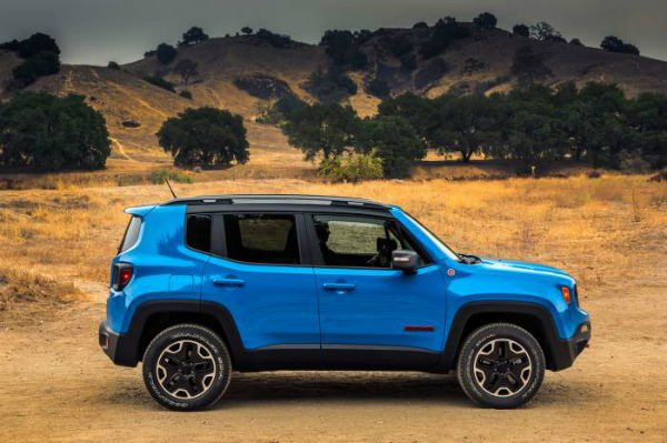 Jeep Renegade Colors 2018 >> Jeep Renegade 2018 Colors