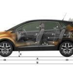 Renault Captur 2020 Dimensions